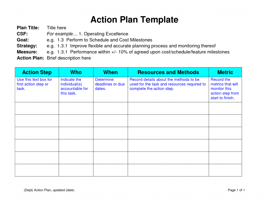 Action Plan Template – Action Plans Template