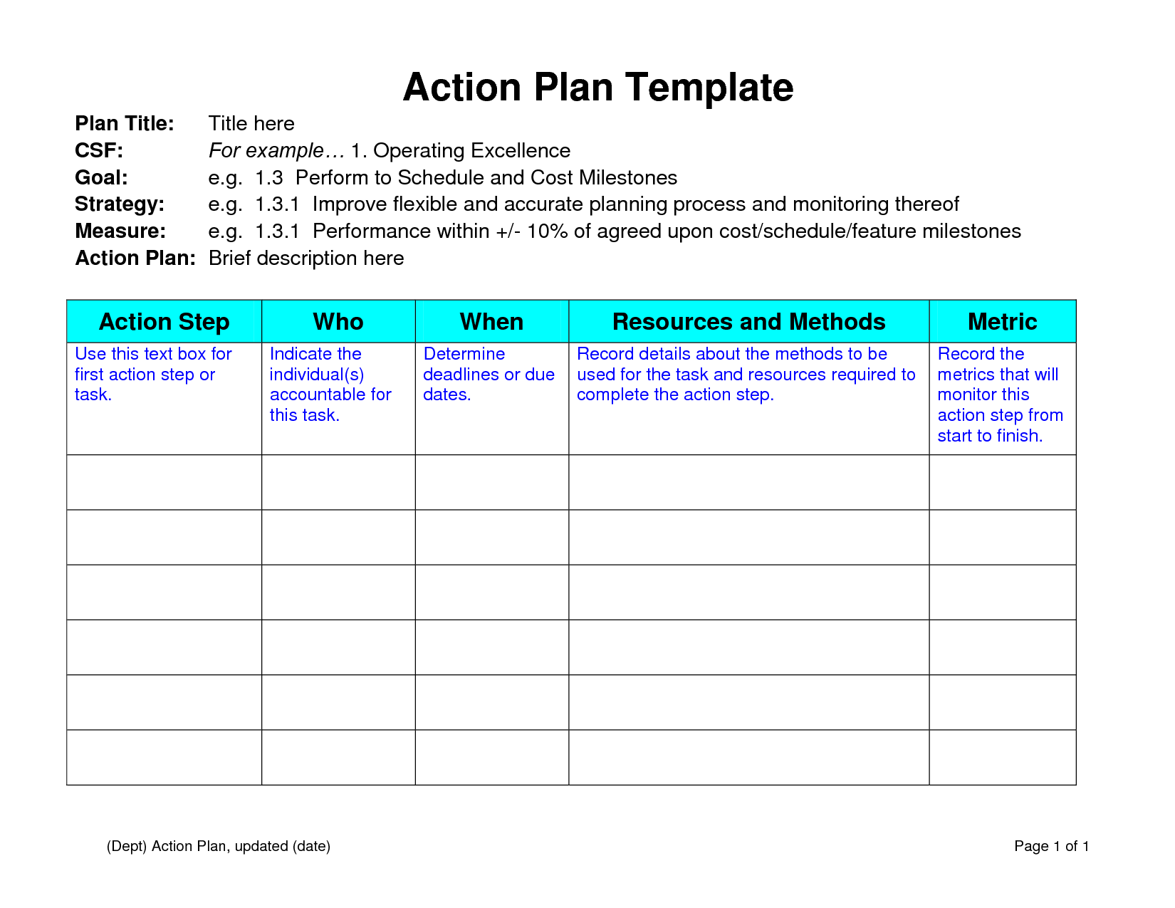 Sales action plan template pdf for Regulatory plan template