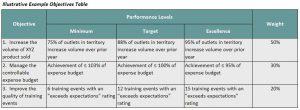 sales development plan sample