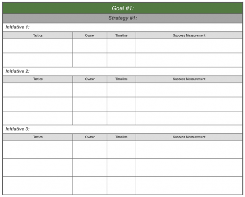 Doc Territory Sales Plan Template How to plan your sales – Sample Territory Sales Plan