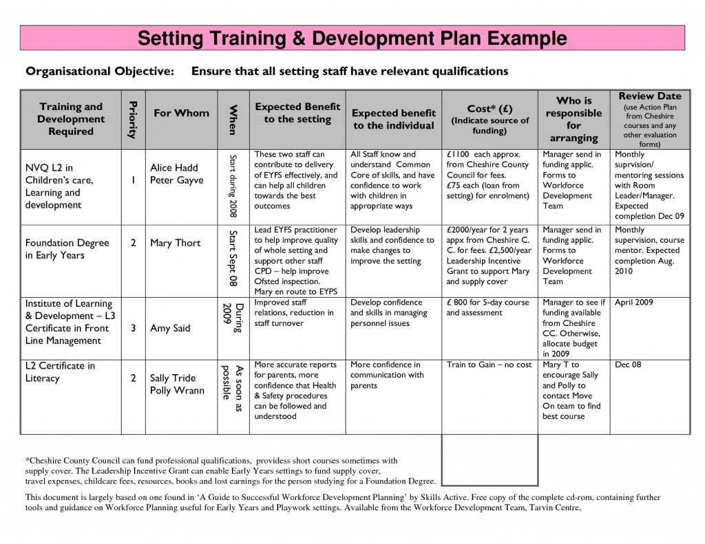 Elegant Free Sales Development Plan Template