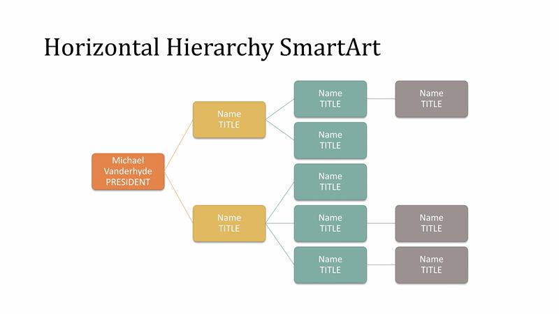 organogram-horizontal-structure-chart-templates