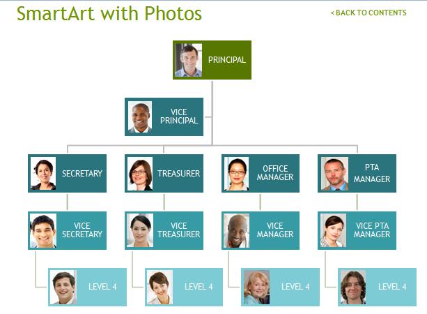 organogram-with-photos-chart-templates