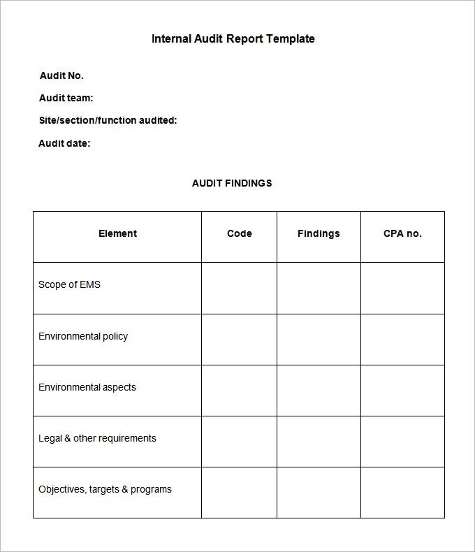 internal audit program sample pdf