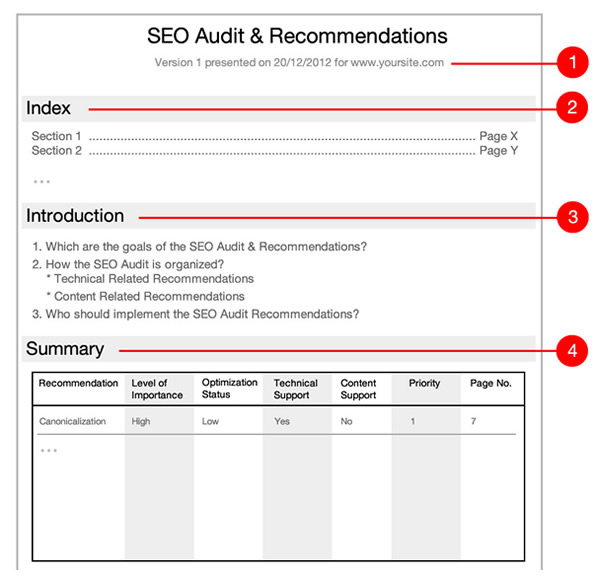 AuditRecommendationsTemplatePrintalePdf
