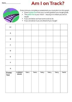 template-Self assessment and Assessment