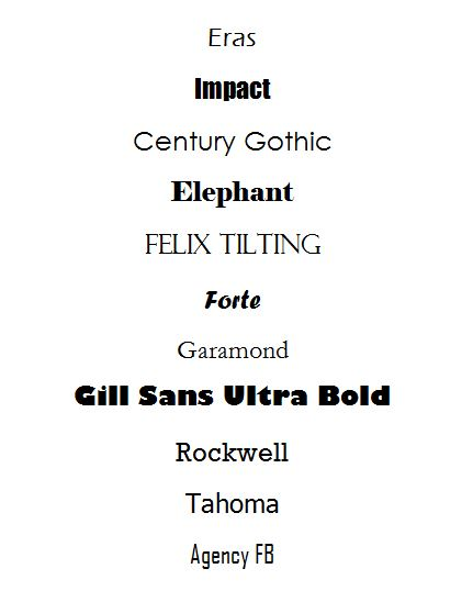 how to tell what font is used in pdf