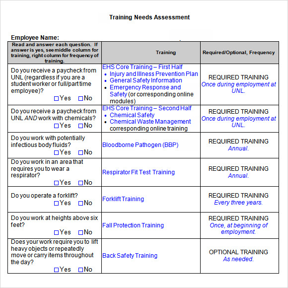 7 Sample Training Assessments – Sample Needs Assessment