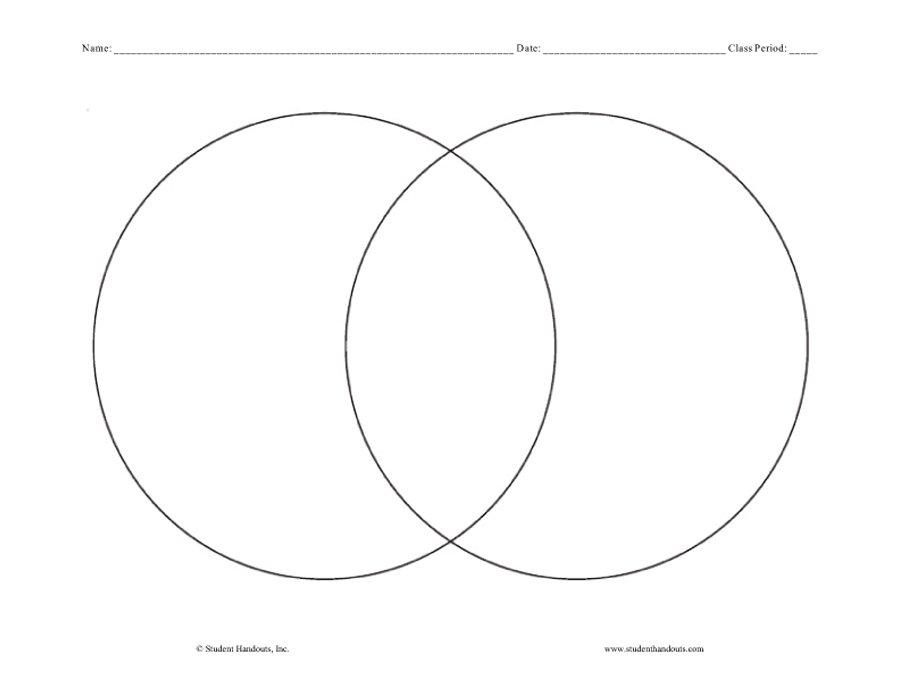 venn-diagram-template-2-circles-sample-doc-pdf
